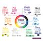 semnificatie-culori-branding