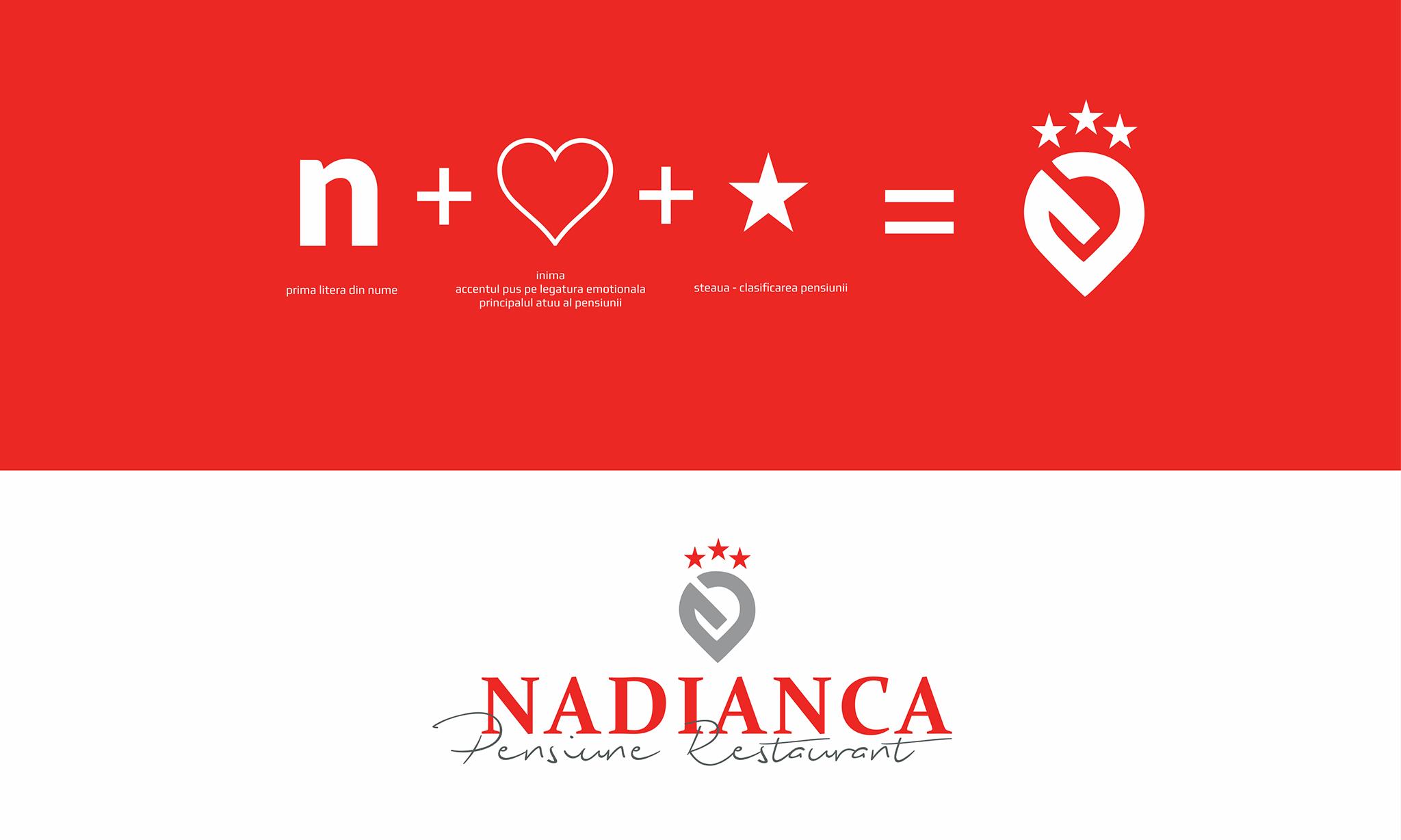 branding-pensiune-nadianca
